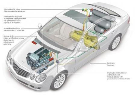 113555507c685 03  mid.thumbnail Mercedes Benz E 200 NGT: The most powerful natural gas driven saloon ever