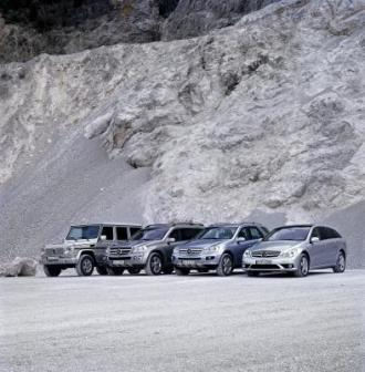 The Mercedes Benz SUV Family