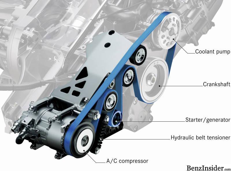 MercedesBenz BClass Facelifted  BenzInsider  A